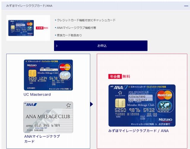 みずほマイレージクラブカード/ANAの説明画像
